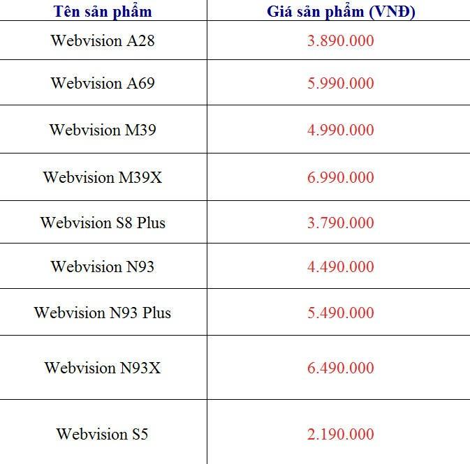 Bảng giá webvision