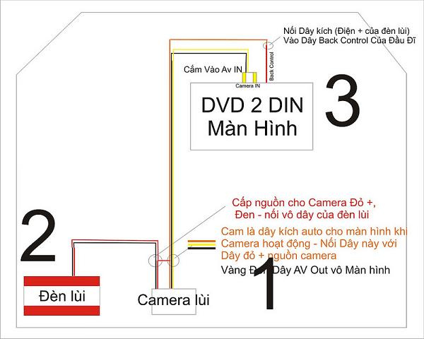 Hướng dẫn cách lắp camera lùi cho ô tô