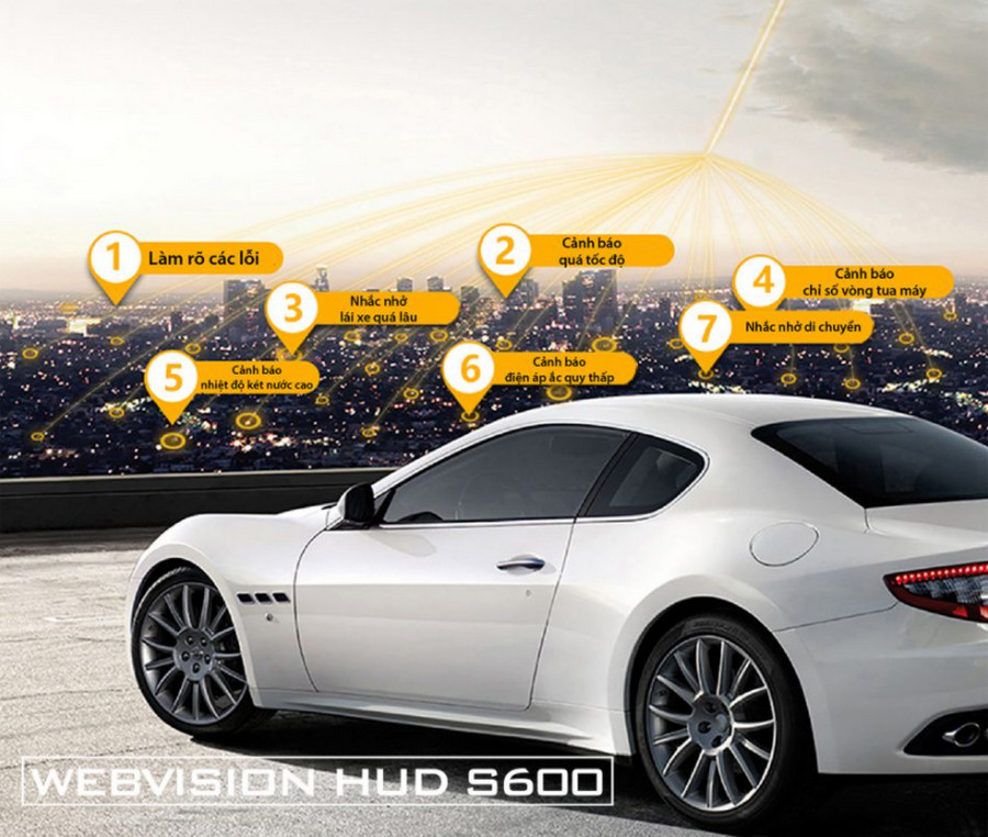 Giá Màn hình Webvision HUD S600 hiển thị thông tin trên kính lái