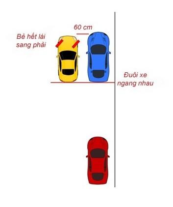 Hướng dẫn cách lùi xe ô tô